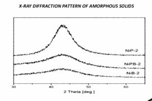 Amorphous spectrum