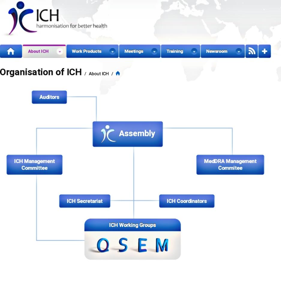 ICH Organogram