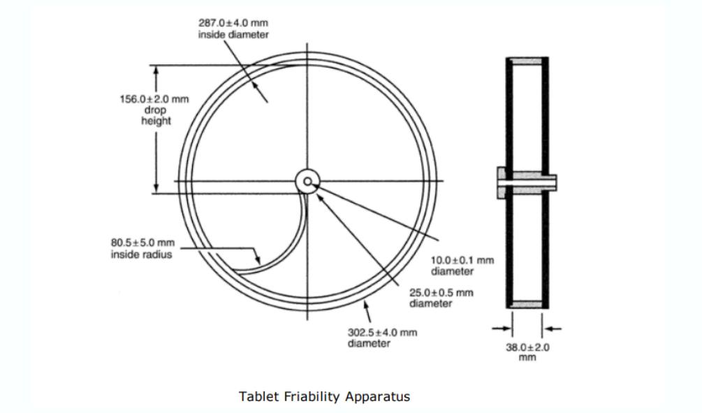 Friability apparatus specification