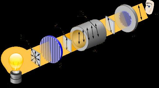Polarimeter-diagram